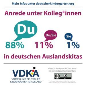 Infografik Duzen in deutschen Auslandskitas